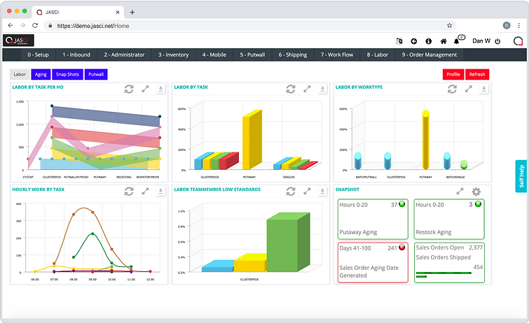 warehouse-management-analytics-dashboard