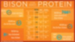 NBA Bison Nutrition Comparison