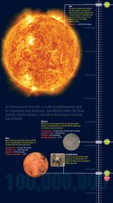 How Far Is Deep Space