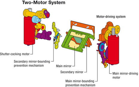 Two Motor System Diagram