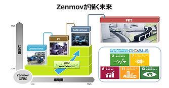 Zenmovが描く未来.jpg
