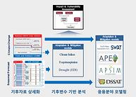 aims_platform.png