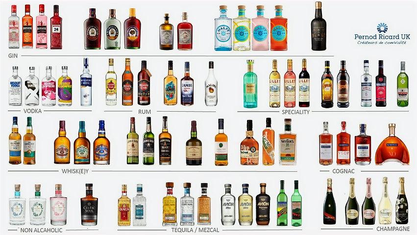 Pernod%20Ricard%20Products%20Range_edite
