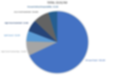 TBF Pie Chart - 8.15.19.PNG