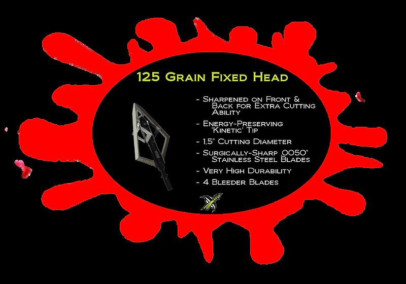 Best Turkey Broadhead