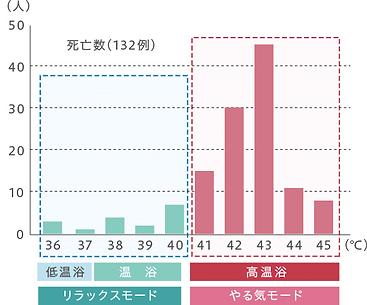 effect_03_column_graph02.png