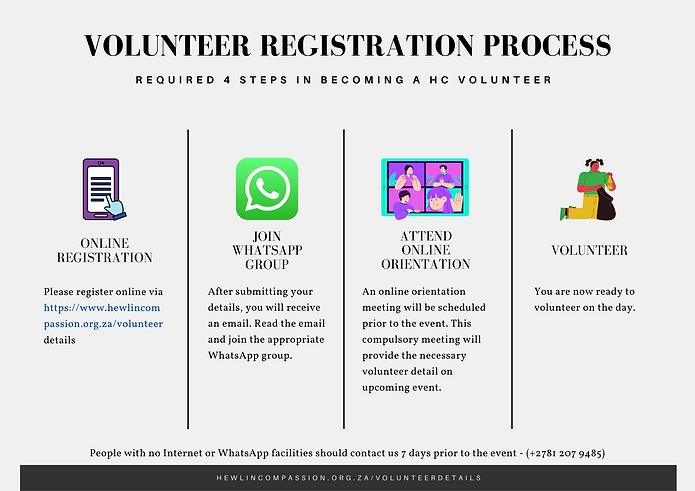 volunteer registration process.png
