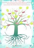MemoMethode Ich liebe mich Baum