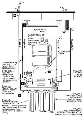 Схема подключения пятиступенчатого фильтра