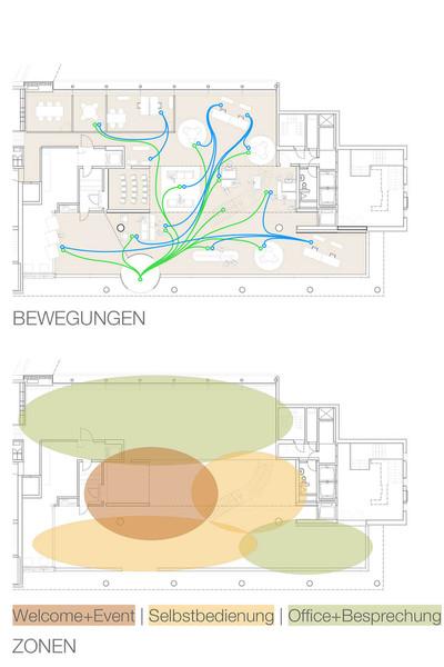 Planerwahlverfahren Raiffeisenbank St. Gallen