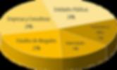OfReC regulation & compliance