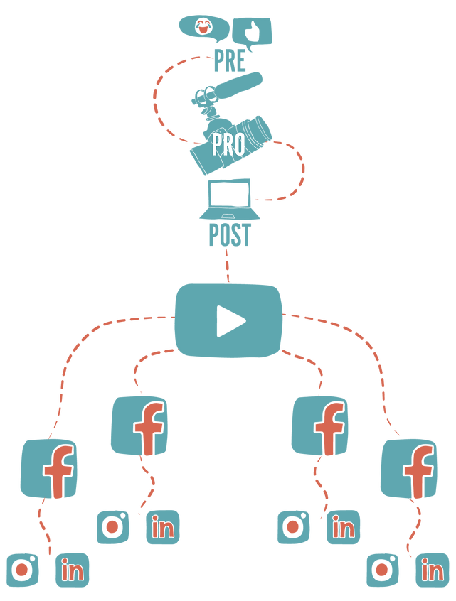 Video Marketing Waterfall_Graphic.png