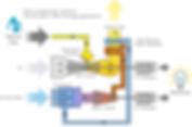 thermal_generation_diagram.png