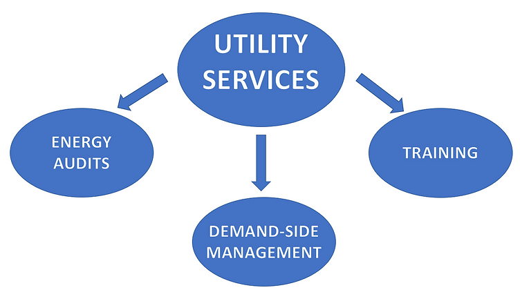 utilityservices.PNG