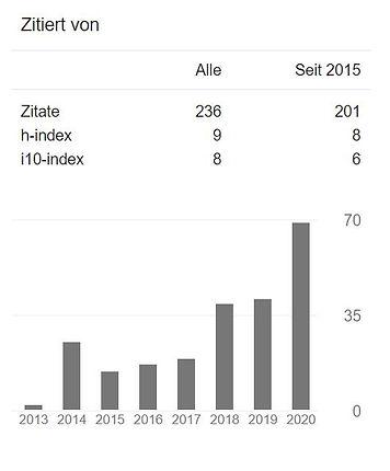 Habicht H-Index 2020_12_8 H-9.JPG