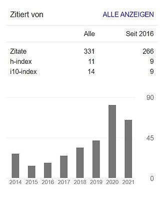 2021_5_29 Habicht Google scholar H-11.JP