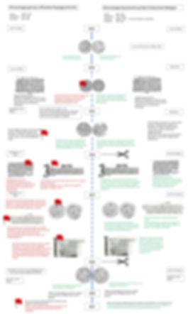 Pope Joan Timeline3 Deutsch jpg.jpg