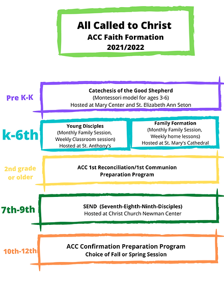 ACC FF Line Up.png