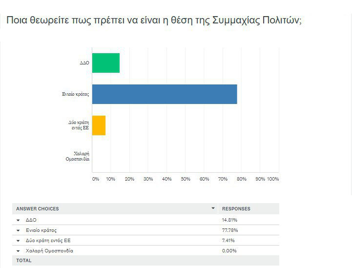 Κυπριακό3.jpg