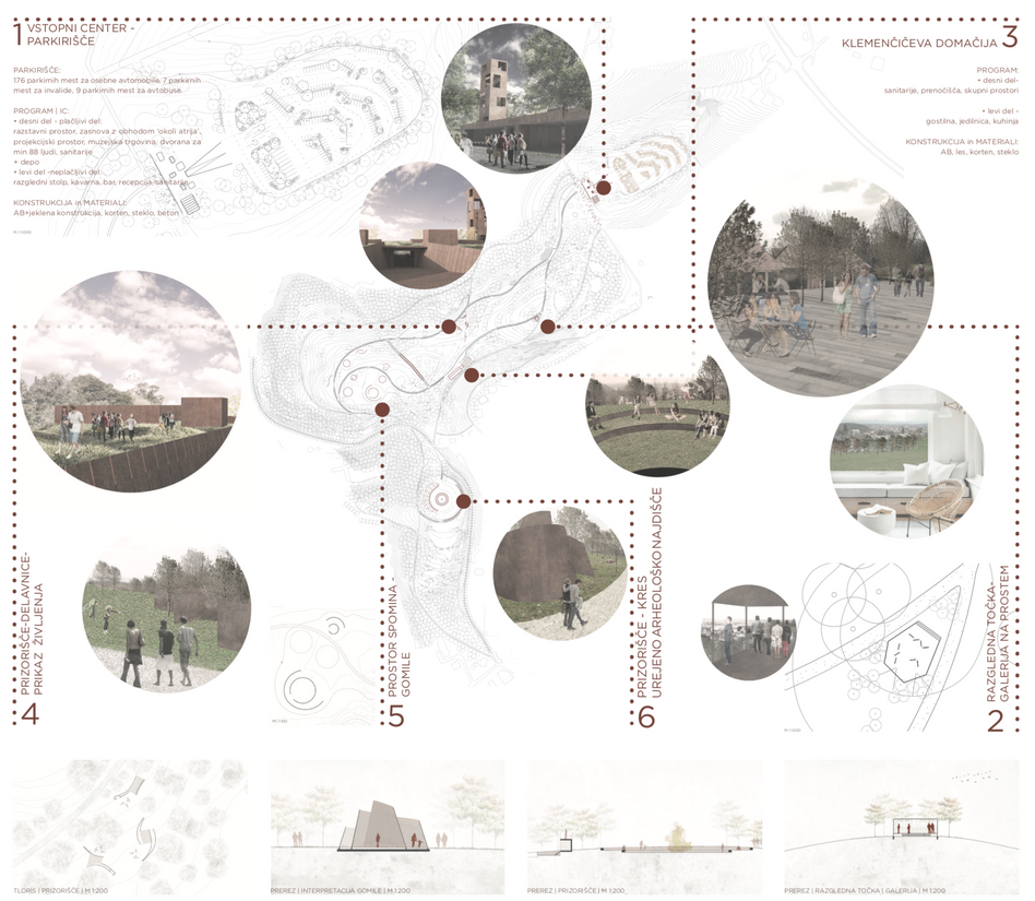 Impresija zgodovine / Arheološki park Situla, Novo Mesto, natečaj