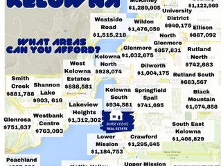 House Prices in 2021 for Kelowna's Real Estate Market