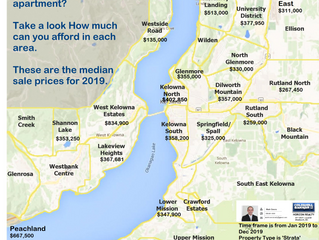 How much Apartment can you afford? Breaking it down by the area