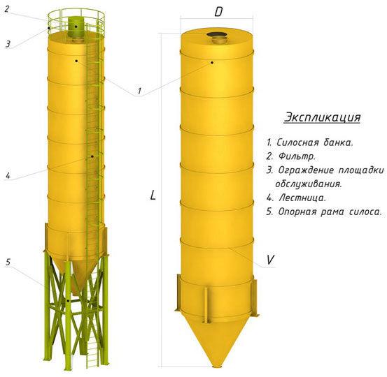 Металлические силосы для цемента, муки, зерна