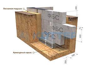 Строительство сборно-ленточных фундаментов Рязань