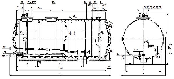 Резервуары горизонтальные двустенные РГД