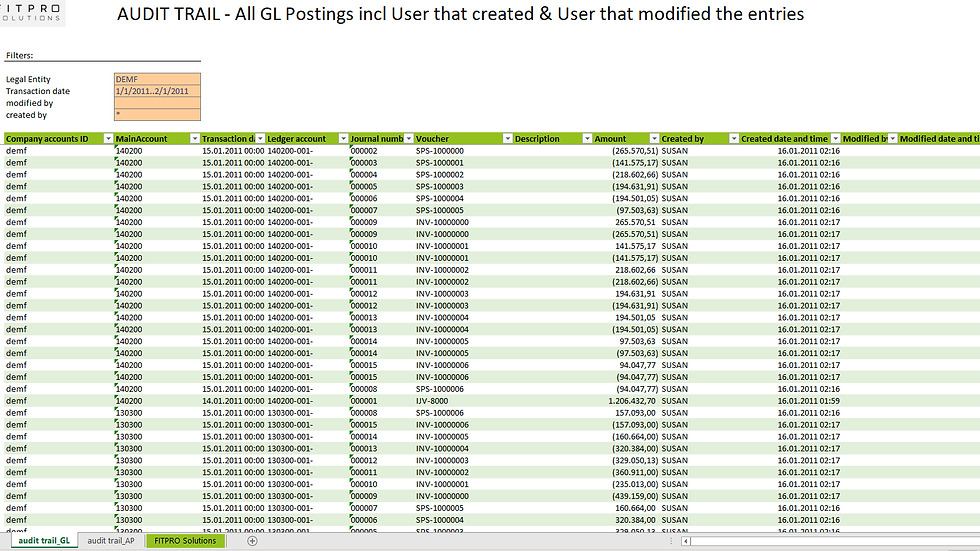 AX2012_other | Audit Trail for GL & AP