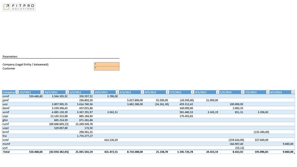 AX2012_AR | Liste der offenen Positionen auf Kundenkonten