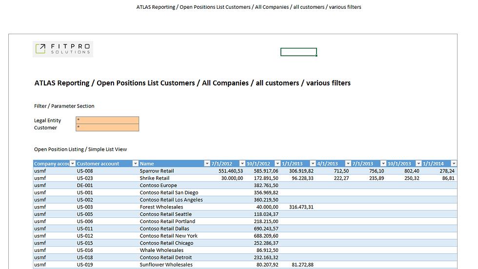 AX2012_AR | OP Liste für Kundenkonten und mehr | Matrixansicht