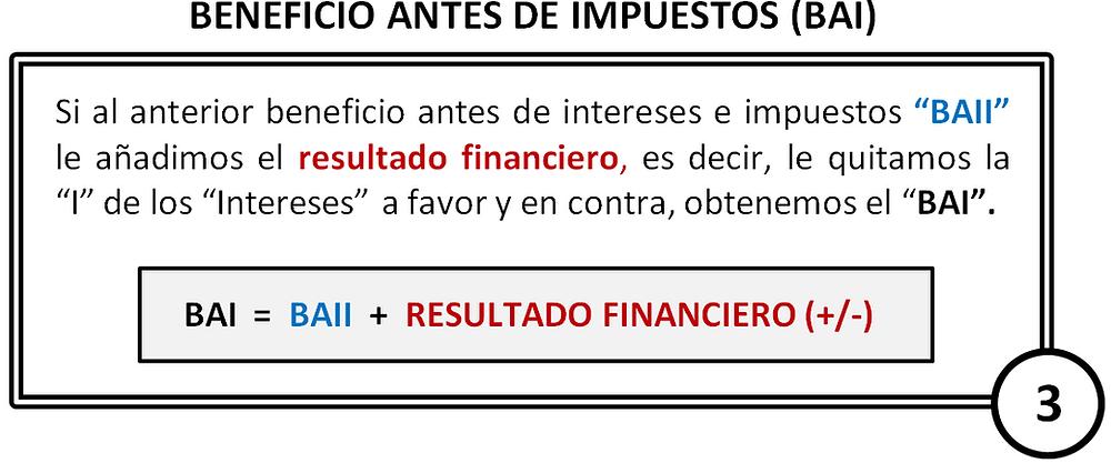 Beneficio antes de impuestos (BAI). PyG