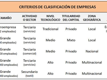 Caso práctico: criterios de clasificación de empresas
