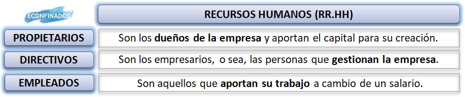 Recursos humanos de la empresa (RRHH)