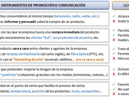 Marketing Mix. La promoción o comunicación