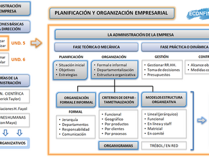 Mapa conceptual UDI 5