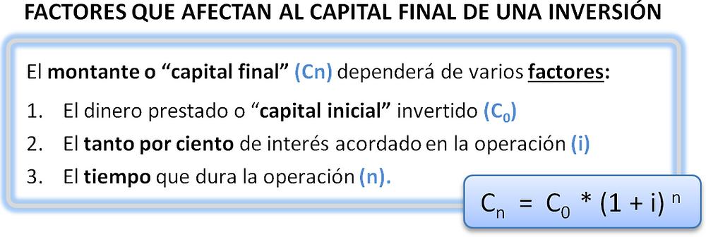 Fórmula capitalización compuesta