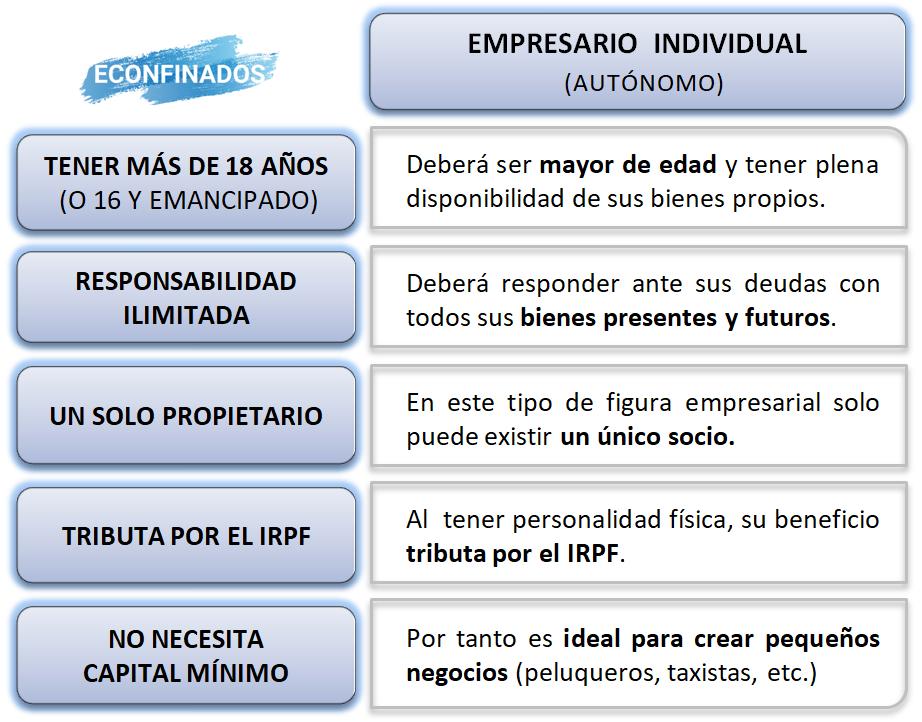 características del autónomo o empresario individual