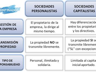 Sociedades mercantiles personalistas y capitalistas