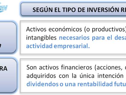 Concepto y clases de inversión