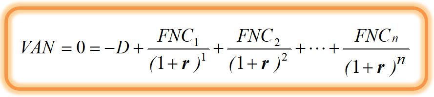 Fórmula del TIR. VAN = 0