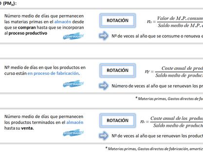 Cálculo del Periodo Medio de Maduración.