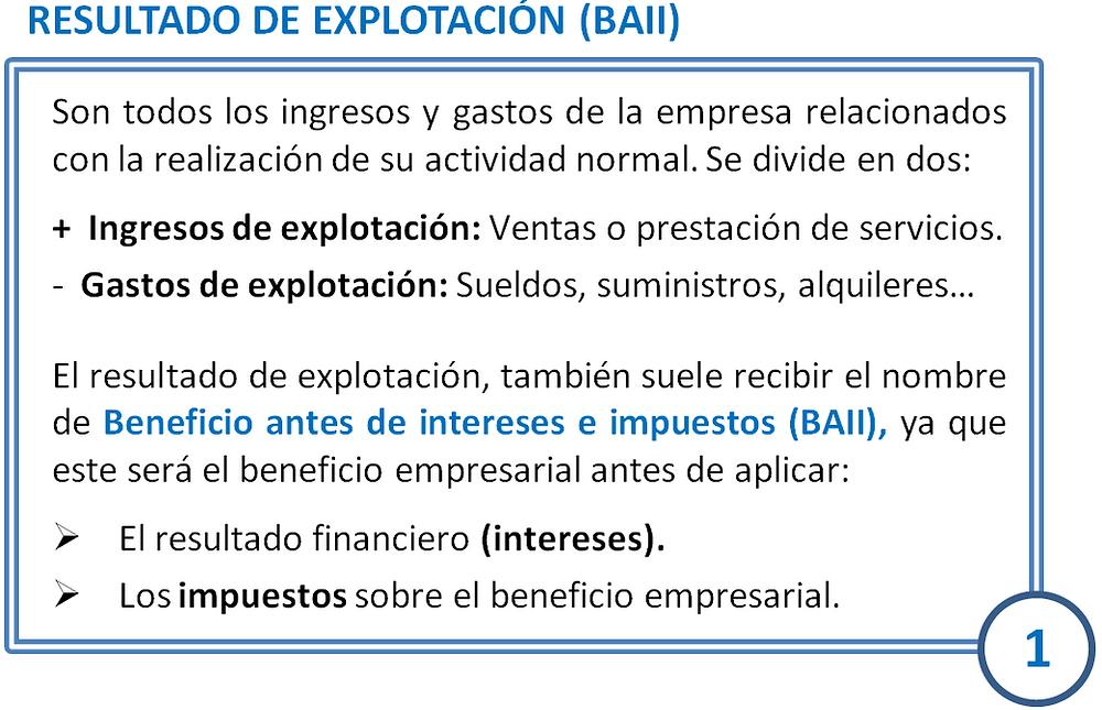Resultado de explotación (BAII). PyG