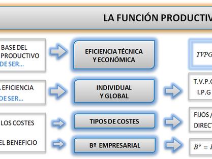 Mapa conceptual UDI 7: La producción