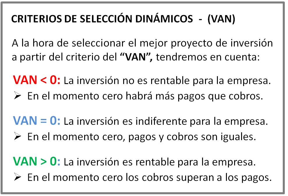 Criterios de selección de inversiones. VAN