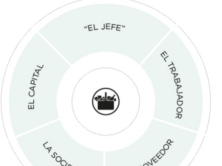 El sistema Just in time (JIT) y la gestión de la calidad total (GCT)