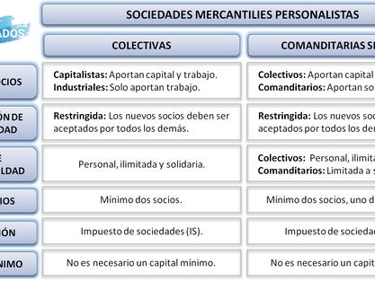 Sociedad Colectiva y Comanditaria Simple