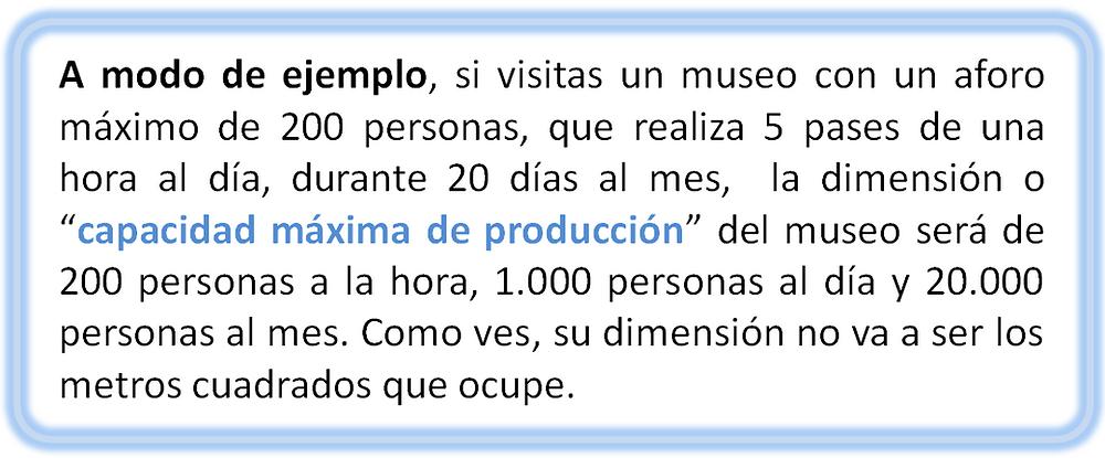 ejemplo museo dimensión empresarial