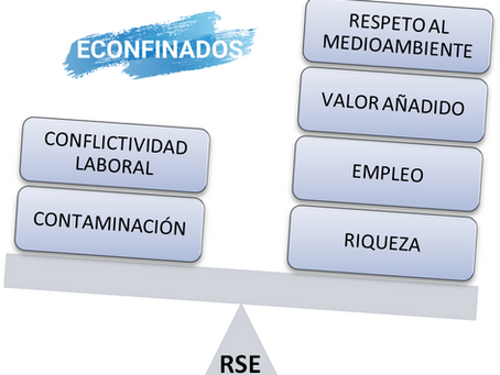 Responsabilidad social y empresarial de la empresa